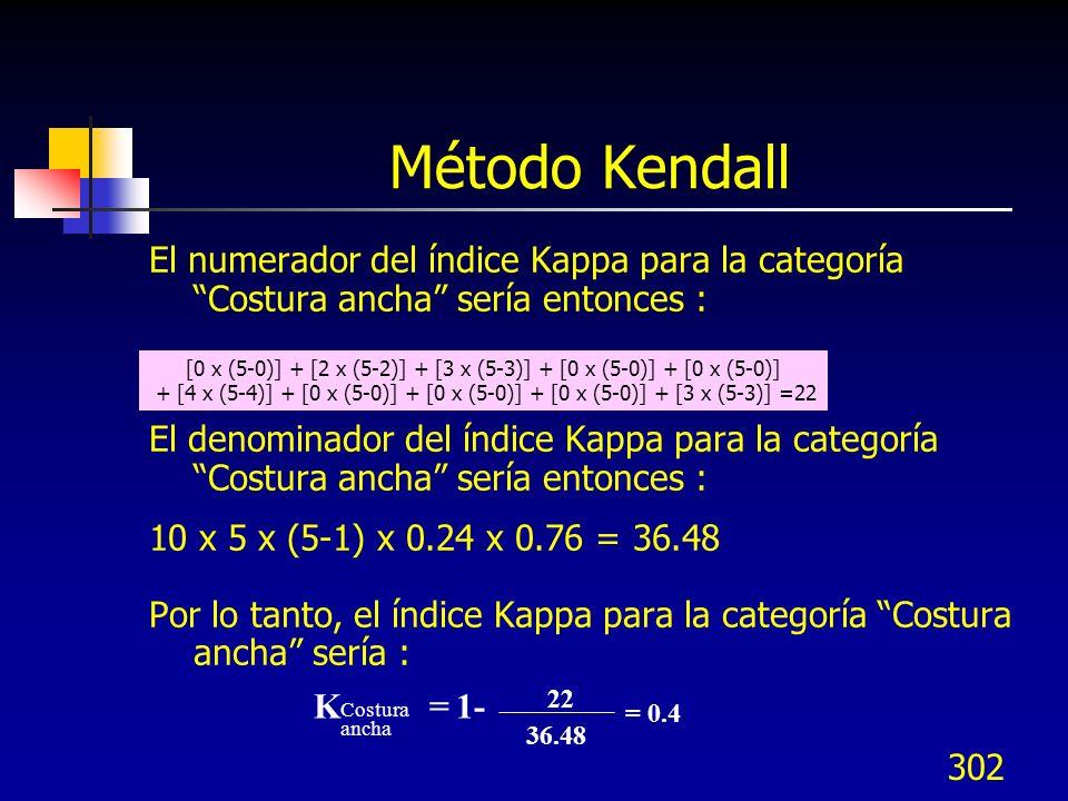 [0 x (5-0)] + [2 x (5-2)] + [3 x (5-3)] + [0 x (5-0)] + [0 x (5-0)]